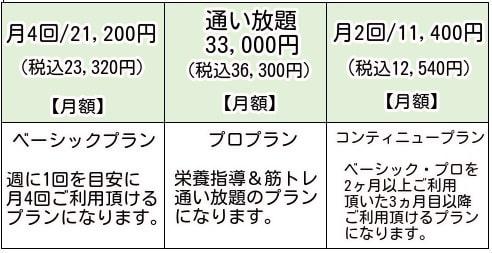 岡山パーソナルトレーニング